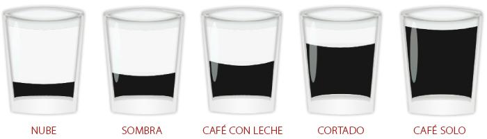 Kahvit_Malaga